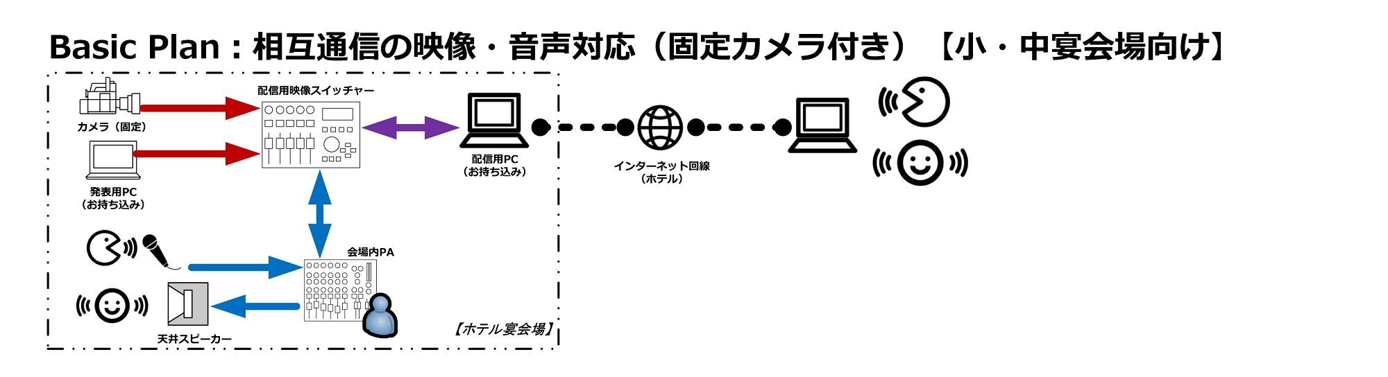 Basic Plan1.jpg