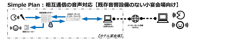 Simple plan(HP用)1.jpg
